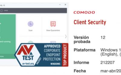 Evaluación de Comodo y certificación AV-TEST